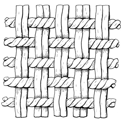 An illustration of a pinpoint oxford weave.